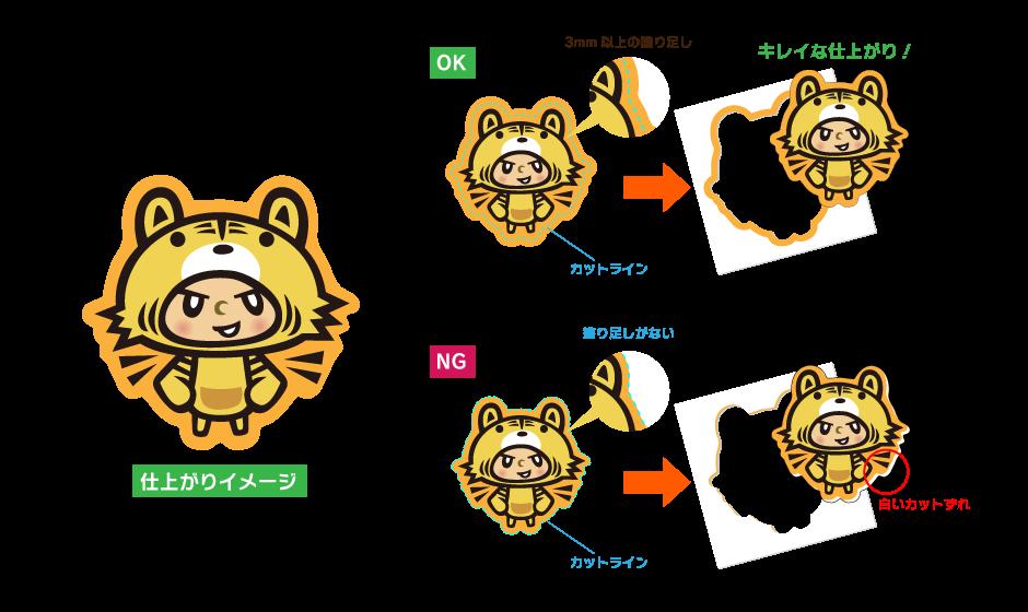 data_nuritashi