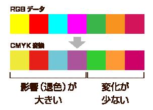 rgb_cmyk_color